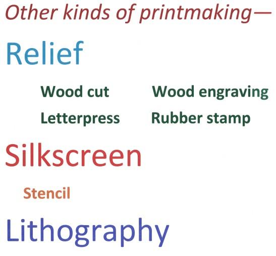Printmaking Terms – Margaret Sunday Printmaking